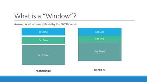 Window functions with SQL Server 2016
