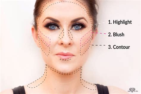 How to apply contour and highlighter – Make by Sara