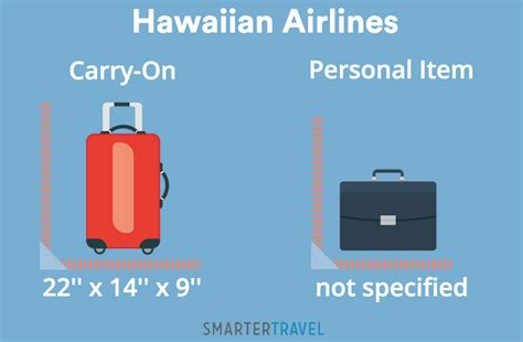 Air Travel Carry On Baggage Size | ReGreen Springfield