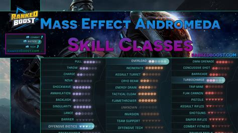 Mass Effect Andromeda Skills and Abilities   Combat, Tech