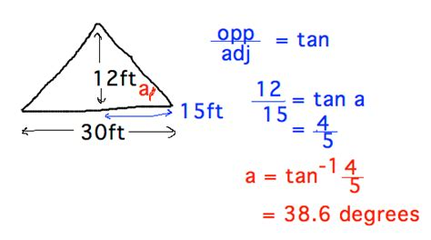 Geneseo Math 222 01 Inverse Trig Functions