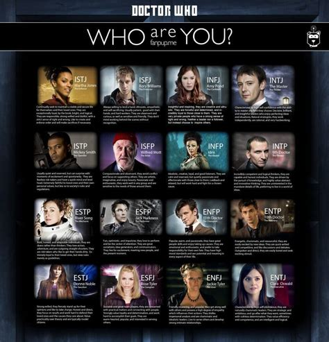 Doctor Who Personality Chart   Personality Club
